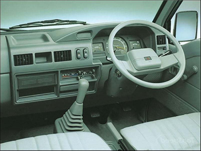 Mitsubishi Jogja